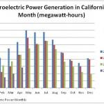 hydropower-7-1