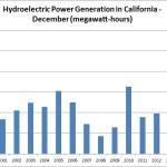 hydropower-decemebr-3-17