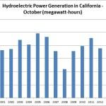hydropower-oct-1-6