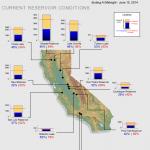 reservoir-conditions-6-15